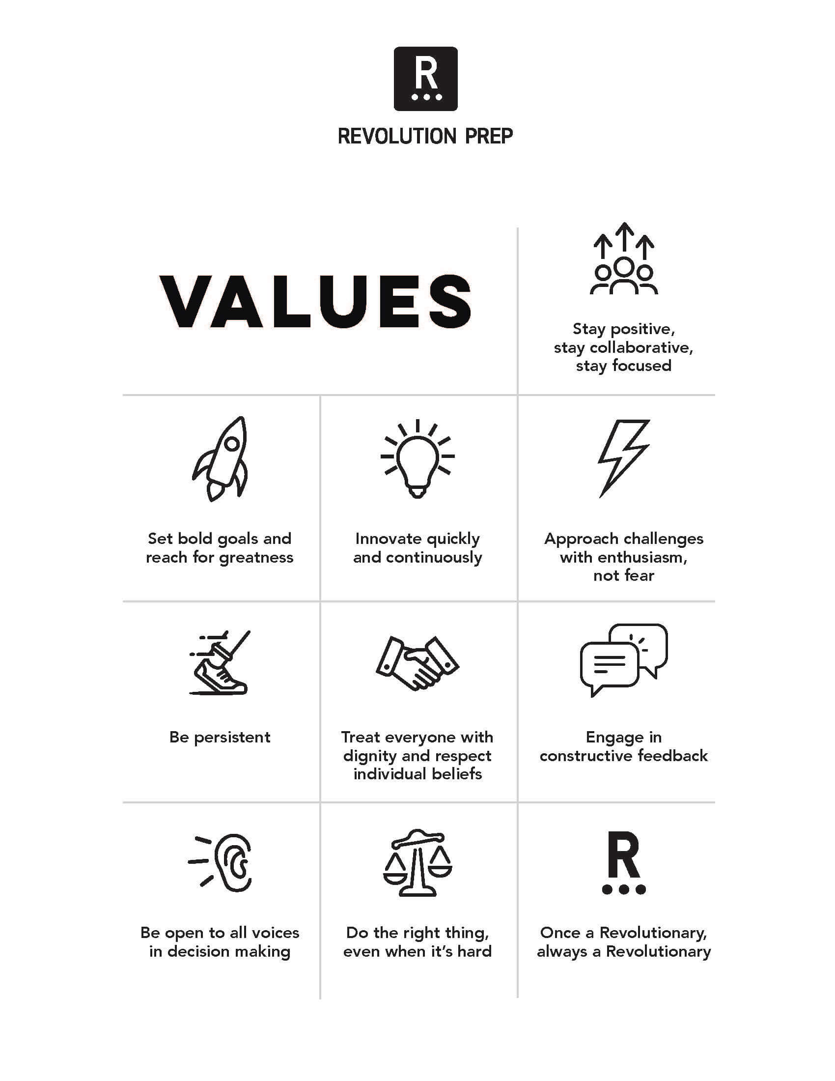 revolution prep values